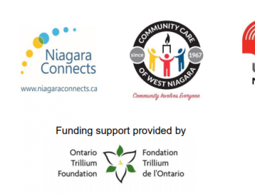 We asked Niagara residents, How does food insecurity affect you?