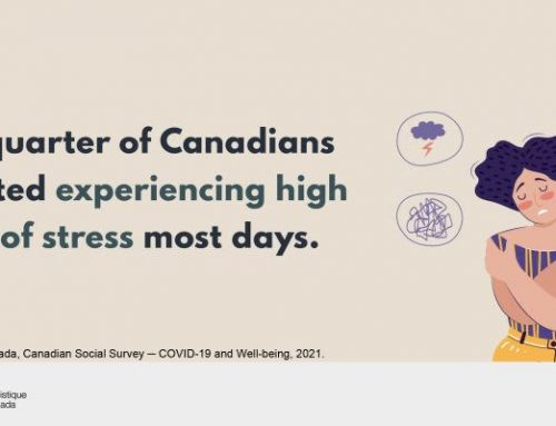 Canadian Social Survey: COVID-19 and well-being